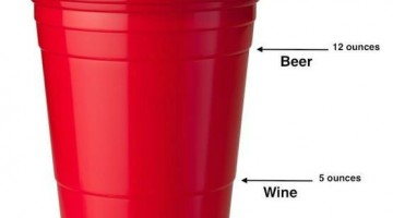 19 Highly Recommended Drinking Hacks Everyone Needs To Know Before This Weekend